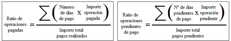 PMPP ratios